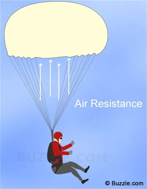 definition of water resistance in physics an awesomely simple explanation of how a parachute works