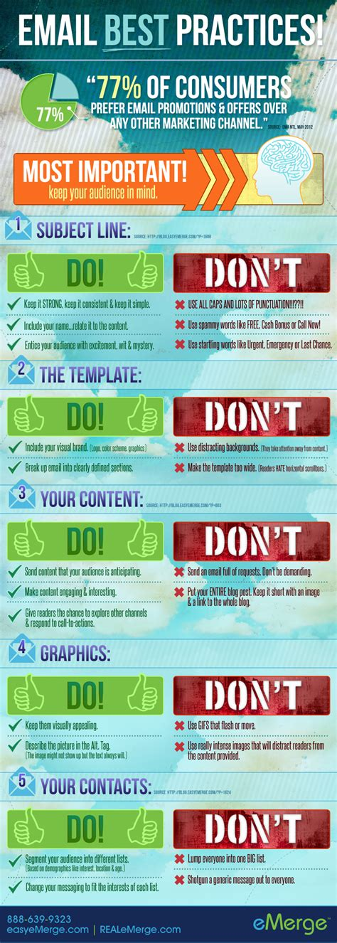 email best practices business infographics