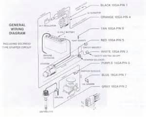 sea bilge diagram sea get free image about wiring diagram