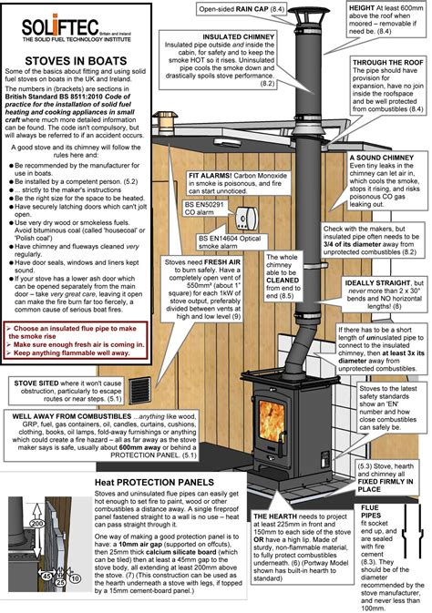 burn the boats story can i install a wood burning stove in my log cabin