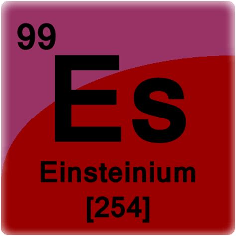 Es Periodic Table by Einsteinium Element Cell Science Notes And Projects