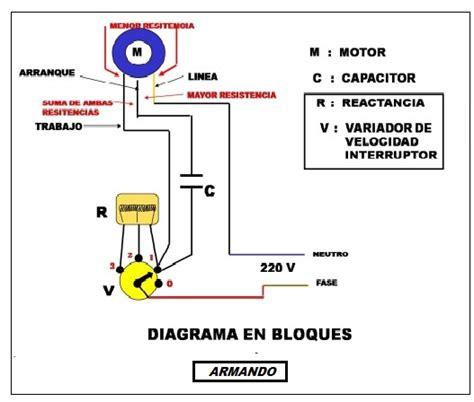 que funcion hace un capacitor en un ventilador que funcion hace un capacitor en un ventilador 28 images yoreparo solucionado tengo un