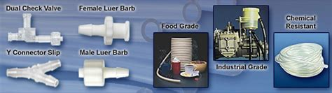 Plumbing Wholesale Outlet by Plumbing Supplies