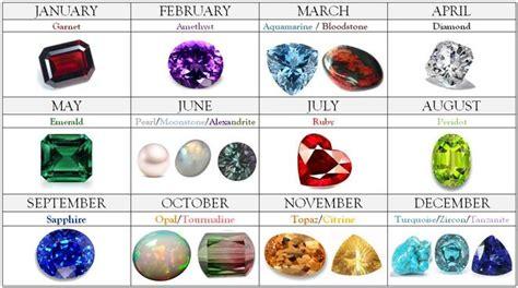 gemstones wilkerson jewelers