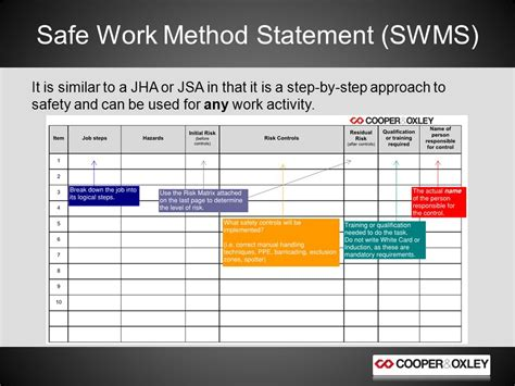 safe work method statement template wa safe work method statement template free 11 word 2010