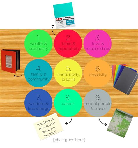 Feng Shui For Desk by How To Feng Shui Your Desk