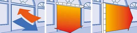 airbloc air curtain universal cooling air conditioning lancashire