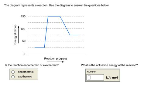 diagram questions solved the diagram represents a reaction use the diagram chegg