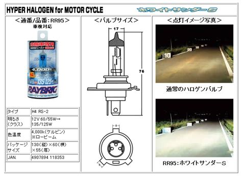 Tas Motor Guntur raybrig racing hyper halogen putih guntur s rr95