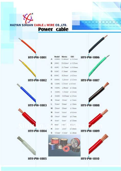 electrical wiring color code malaysia efcaviation