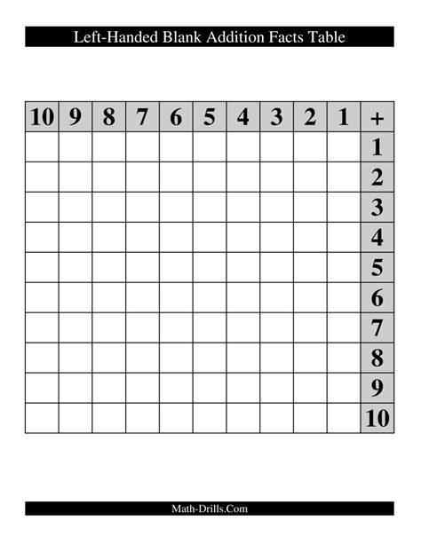 addition table worksheet pdf 1000 images about facts on