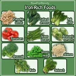 iron deficiency symptoms and foods rich in iron femininex