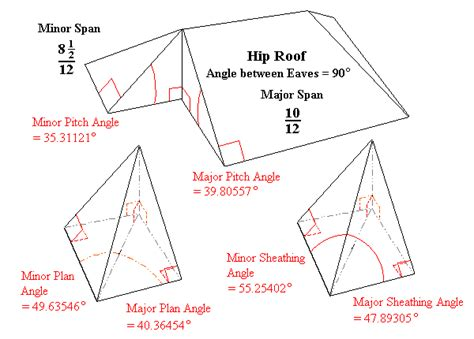 Hip And Valley Hip And Valley Sketches For 90 Degree Wall Angle