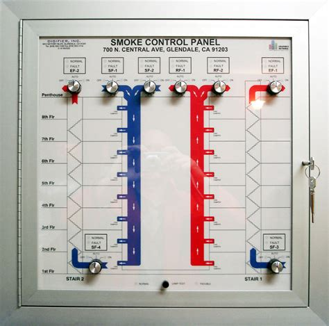 smoke control systems
