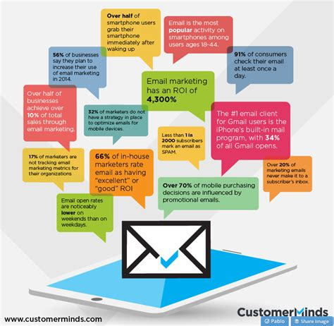Email Marketing by How To Make Your Audience Fall In With You Through