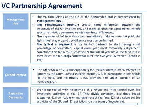equity partnership agreement template introduction to equity venture capitalist fund