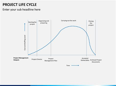 Project Life Cycle PowerPoint Template   SketchBubble