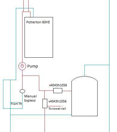 automatic bypass valve diynot forums