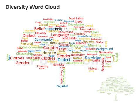 Diversity Word Cloud Editable Powerpoint Slides Word Cloud In Powerpoint