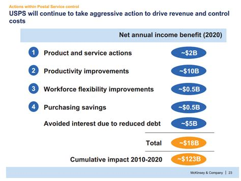 mckinsey consulting report template review of 39pg mckinsey presentation consultant s mind