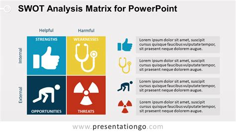 Swot Analysis Matrix For Powerpoint Presentationgo Com Swot Powerpoint Template
