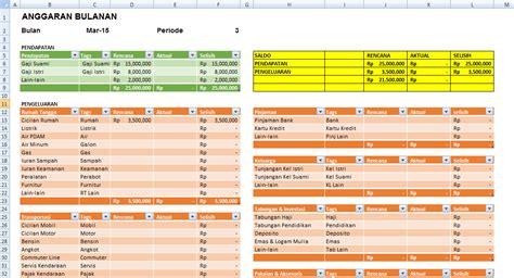 cara membuat jadwal kegiatan ibu rumah tangga membuat laporan bulanan keuangan keluarga jago excel