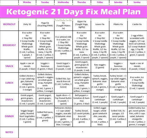 keto diet meals 21 day ketogenic meal plan for weight loss books ketogenic 21 day fix meal plan variety wire