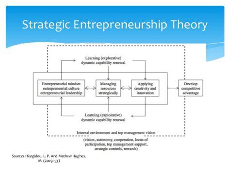 Mba Strategy And Entrepreneurship by Strategic Entrepreneurship 4th Edition Secrets And Lies