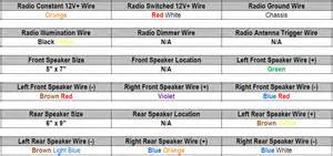 1997 plymouth grand voyager stereo wiring diagram radiobuzz48