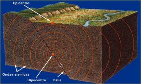imagenes en movimiento de un terremoto mitigacion del movimiento sismico
