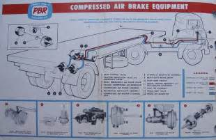 Air Brake System On Tractor Trailer Air Hydraulic Brakes 1 2 Historic Commercial