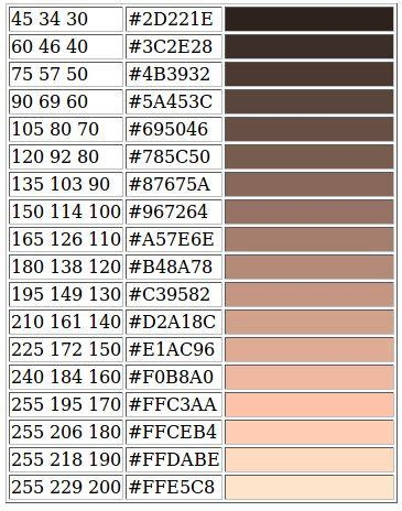skin color hex code rgb values for skin tones guidelines caucasian r b 1 5