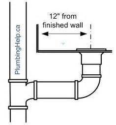 toilet plumbing layout dimensions 1000 images about plumbing on pinterest water heaters