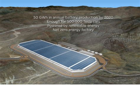 Tesla Giga Factory Location Nevada And Tesla Agree On Gigafactory Deal