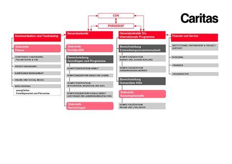 erste bank organigramm organigramm caritas 214 sterreich