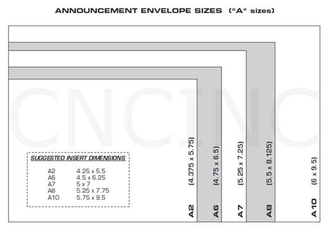 marketing covering letter exles standard letter size standard letter format suny