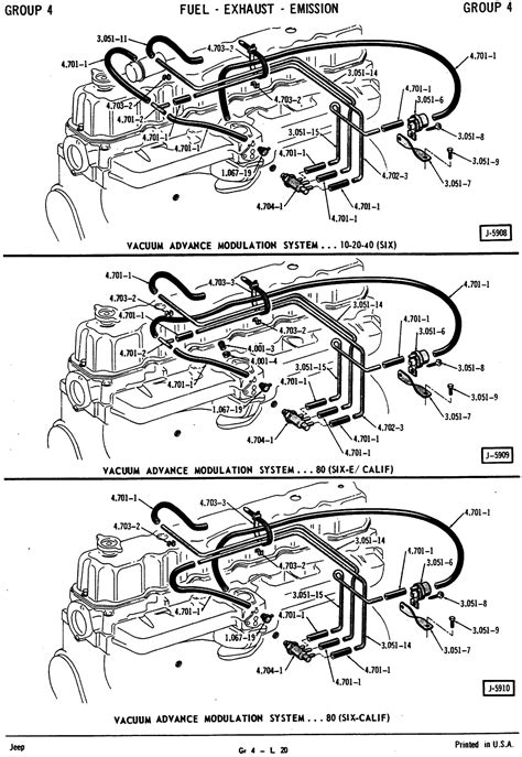 car wiring jeep engine vacuum wiring diagram 89 diagrams