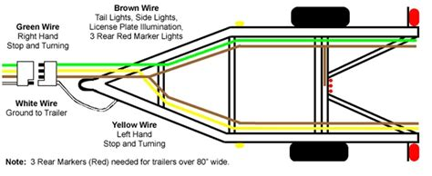 five pin trailer wiring diagram wiring diagram