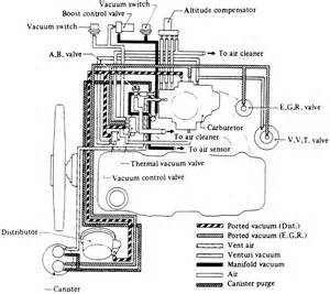 1987 nissan z24 engine diagram get free image about wiring diagram