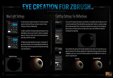 zbrush realistic tutorial zbrush creating realistic eyes tutorial