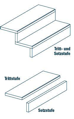 tritt und setzstufen beton trittstufen und setzstufen aus beton tamara grafe beton gmbh