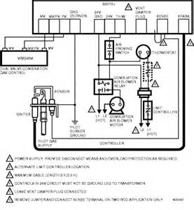 Honeywell Ignition Module Cross Reference White Rodgers Ignition Module Wiring Diagram Get Free
