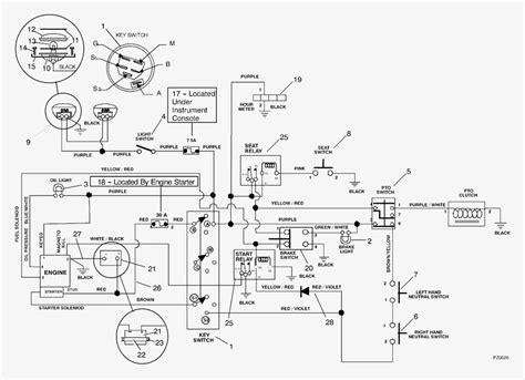 kohler 17 hp wiring diagram wiring diagram with description
