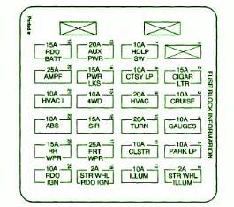 1991 chevrolet zr2 s10 fuse box diagram circuit wiring diagrams