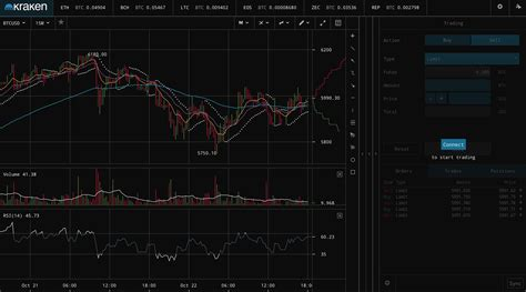 pattern day trader cryptocurrency making a living day trading cryptocurrency