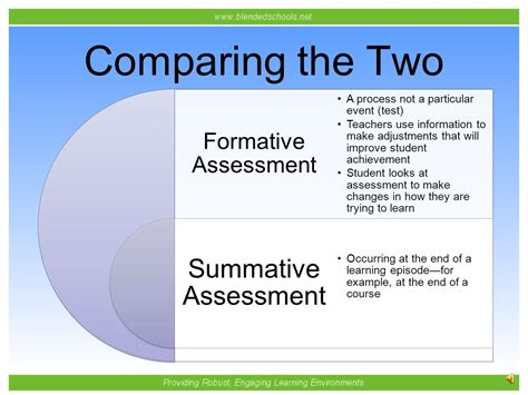 exle of formative assessment formative and summative assessments ppt