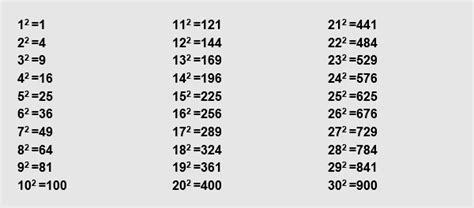 raiz cuadrada 144 factorizaci 243 n de trinomio simple