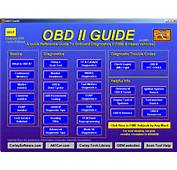 The Unique OBD Nissan Software – Scan Tool Center