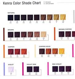 hair color kenra permanent line of hair color