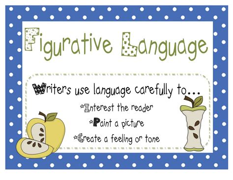 printable figurative language poster figurative language lessons tes teach